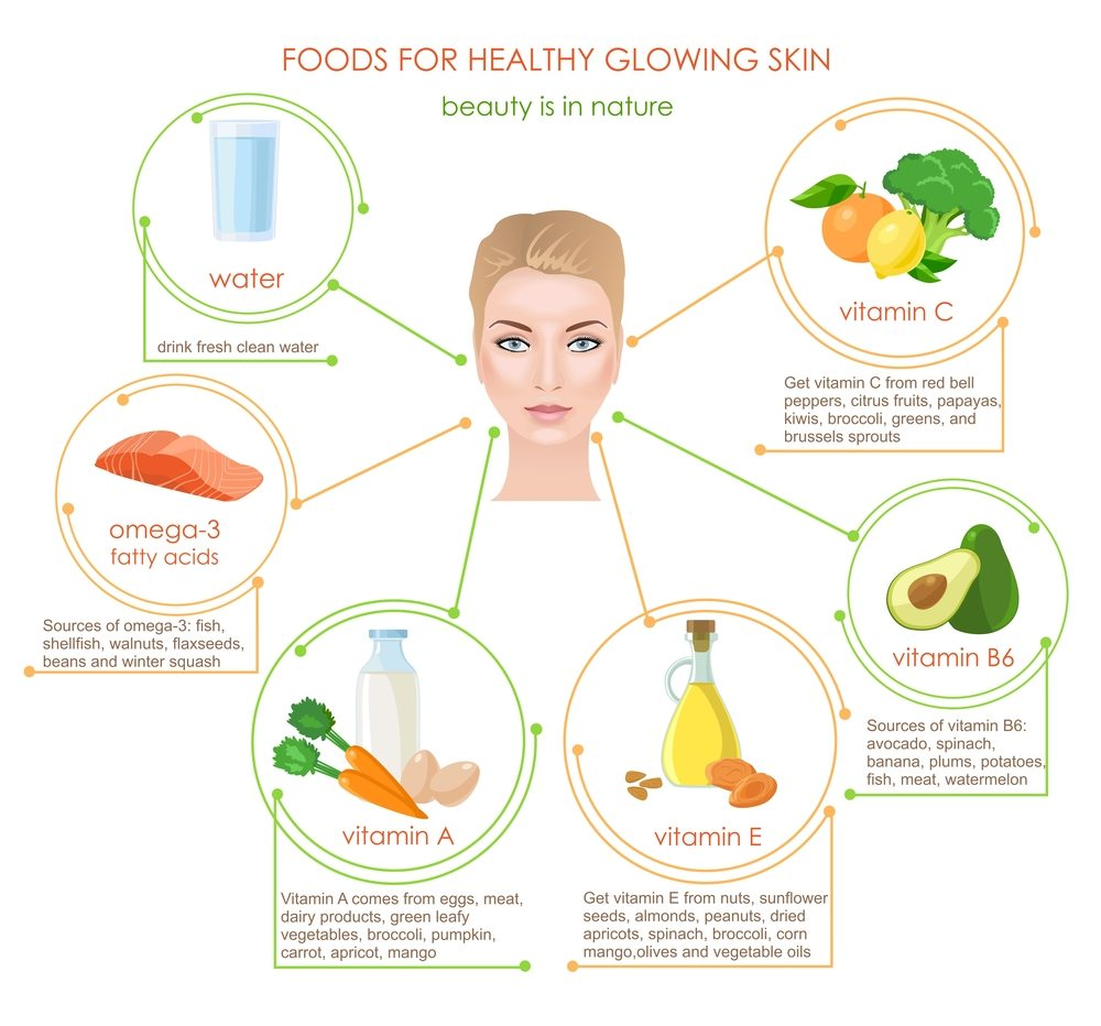winter and skin care