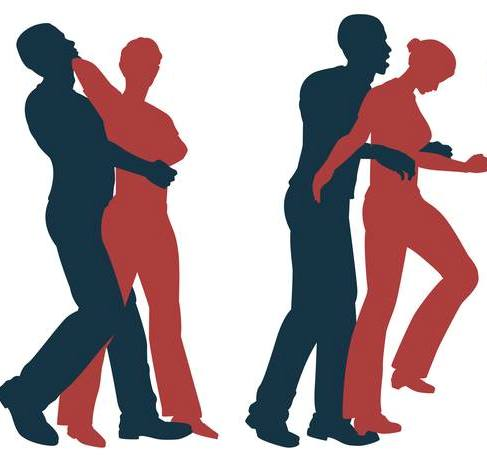 Importance of Self-defence