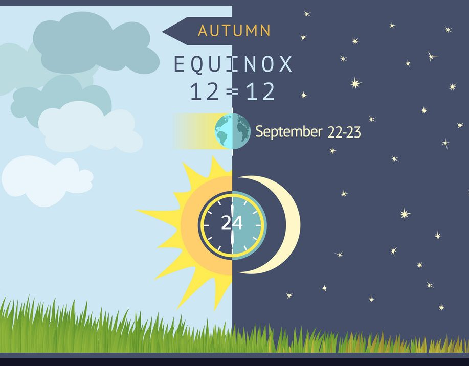 The autumnal equinox, day and night are equal to 12 hours. Astronomical beginning of autumn.